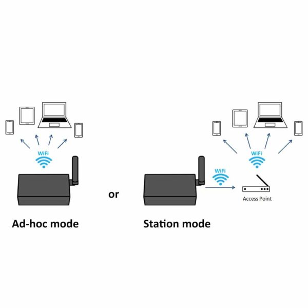 2 Marine WiFi options_ ad-hoc and station modes A027